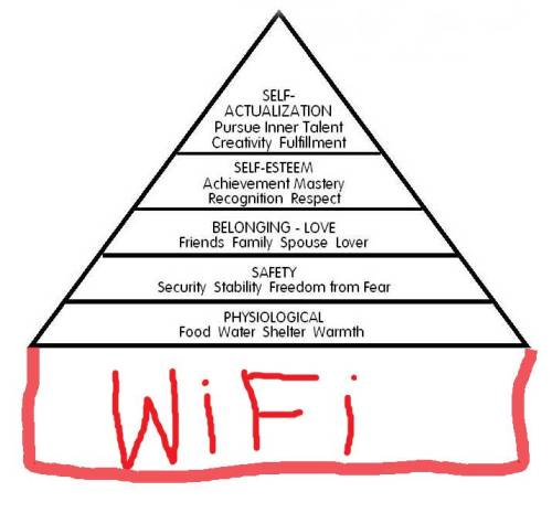 maslows-hierarchy-of-needs-v2